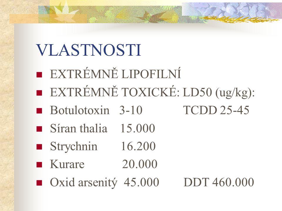 VLASTNOSTI EXTRÉMNĚ LIPOFILNÍ EXTRÉMNĚ TOXICKÉ: LD50 (ug/kg):