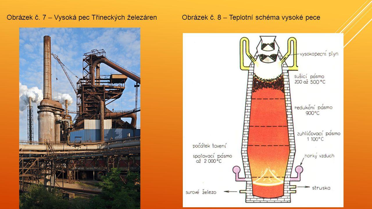 Obrázek č. 7 – Vysoká pec Třineckých železáren. Obrázek č