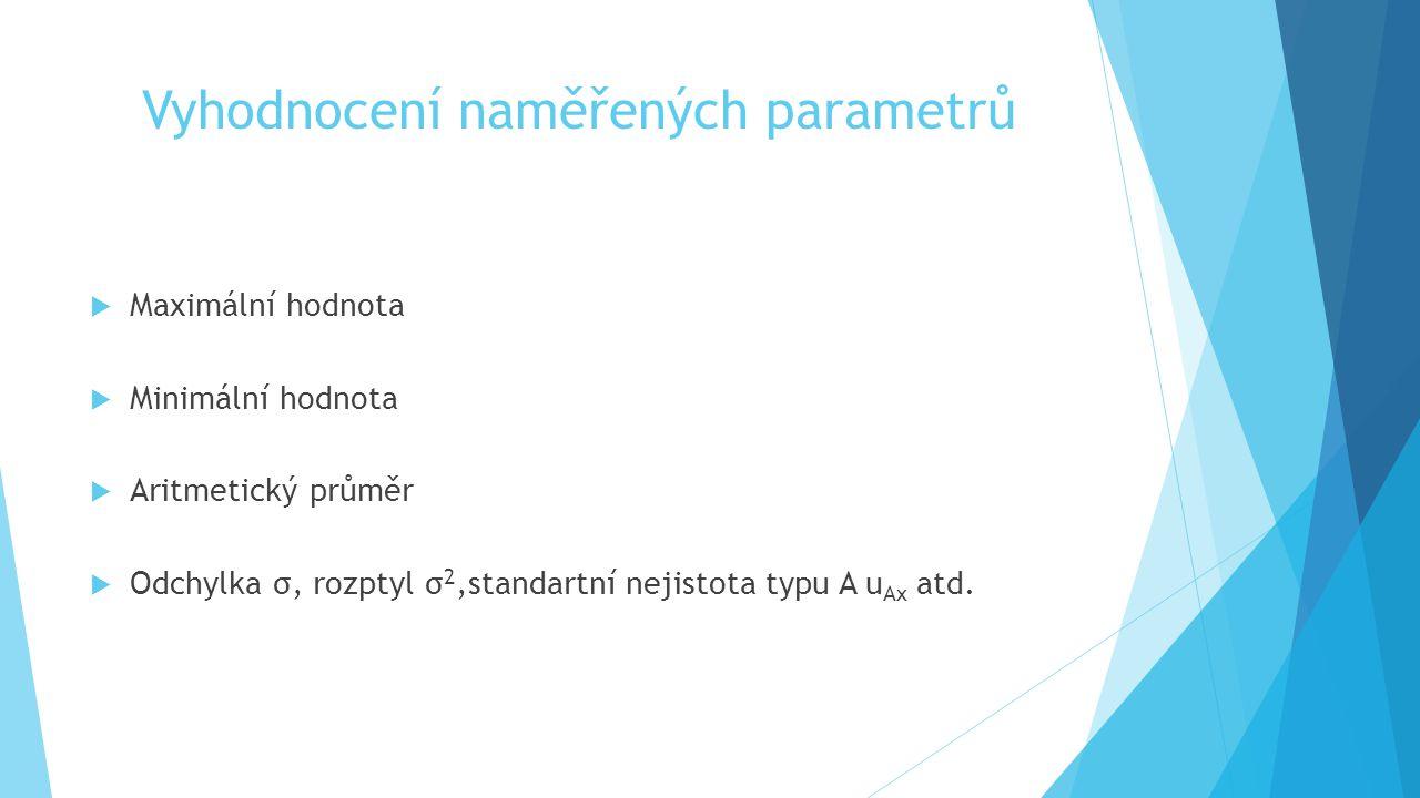 Vyhodnocení naměřených parametrů