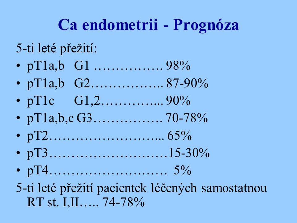 Ca endometrii - Prognóza