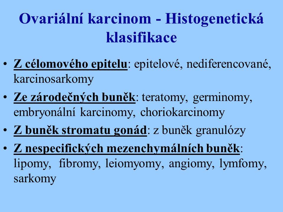 Ovariální karcinom - Histogenetická klasifikace