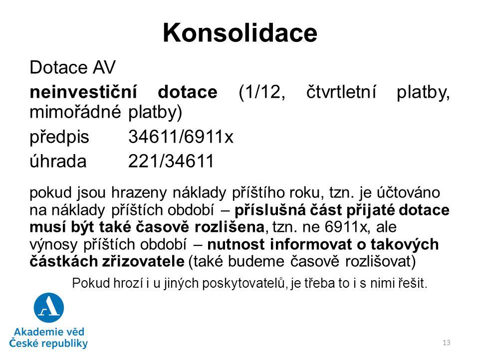 Konsolidace Dotace AV. neinvestiční dotace (1/12, čtvrtletní platby, mimořádné platby) předpis 34611/6911x.