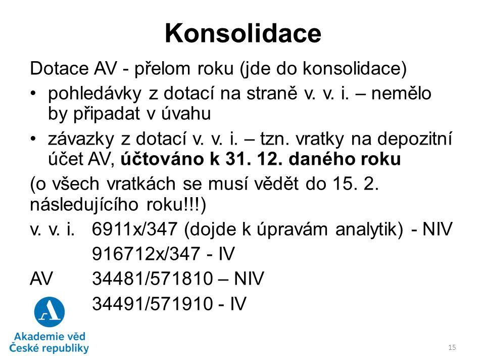 Konsolidace Dotace AV - přelom roku (jde do konsolidace)