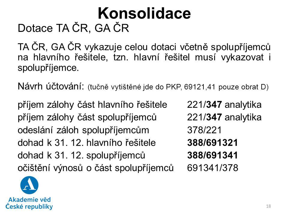Konsolidace Dotace TA ČR, GA ČR