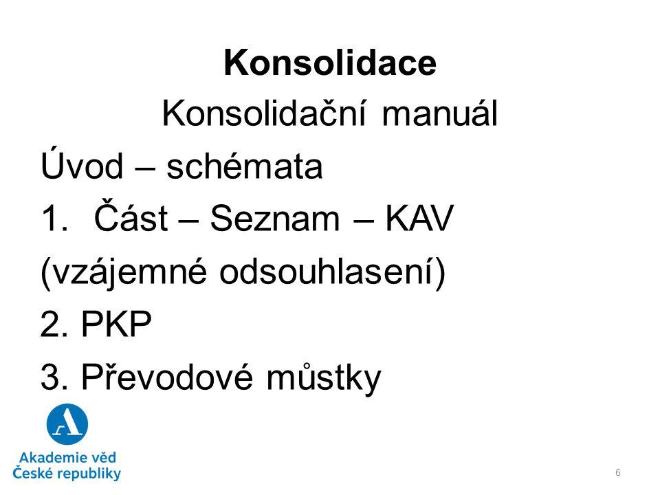 Konsolidace Konsolidační manuál. Úvod – schémata. Část – Seznam – KAV. (vzájemné odsouhlasení) 2. PKP.