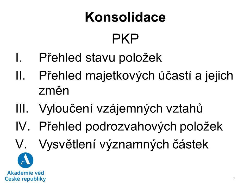 Konsolidace PKP Přehled stavu položek