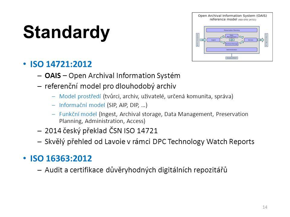 Standardy ISO 14721:2012. OAIS – Open Archival Information Systém. referenční model pro dlouhodobý archiv.