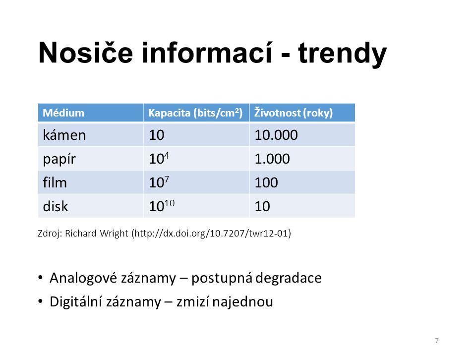 Nosiče informací - trendy
