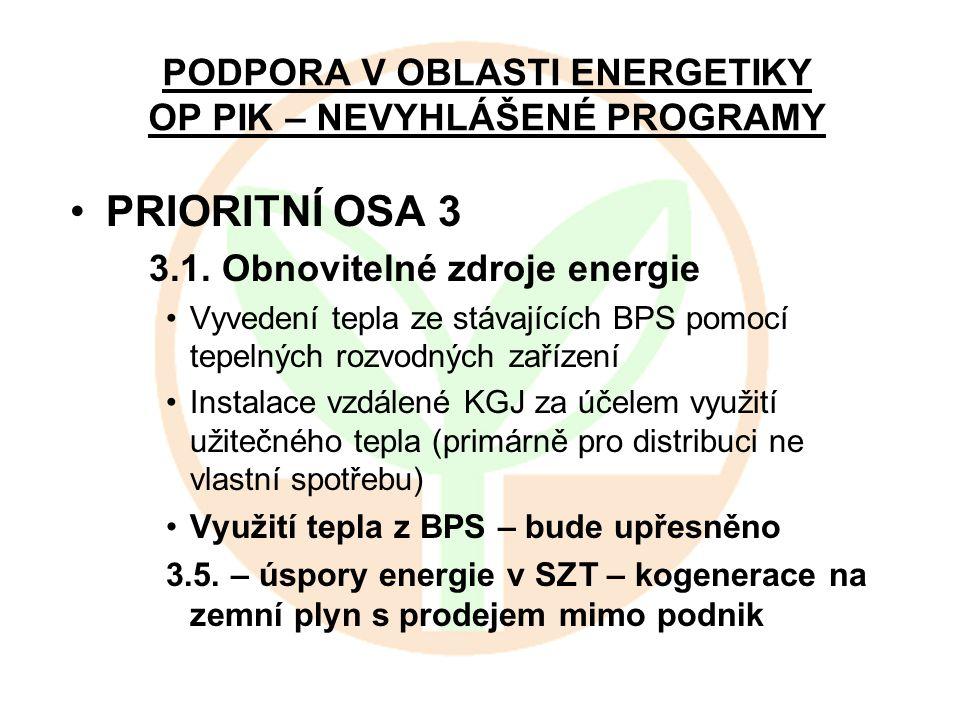 PODPORA V OBLASTI ENERGETIKY OP PIK – NEVYHLÁŠENÉ PROGRAMY