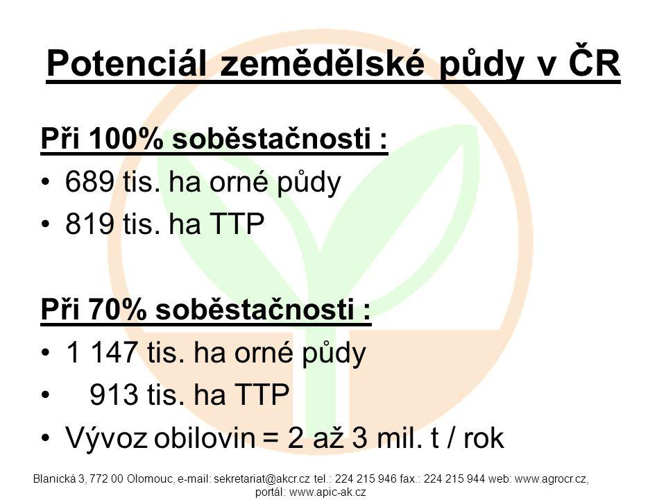 Potenciál zemědělské půdy v ČR