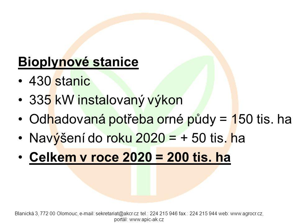 Odhadovaná potřeba orné půdy = 150 tis. ha