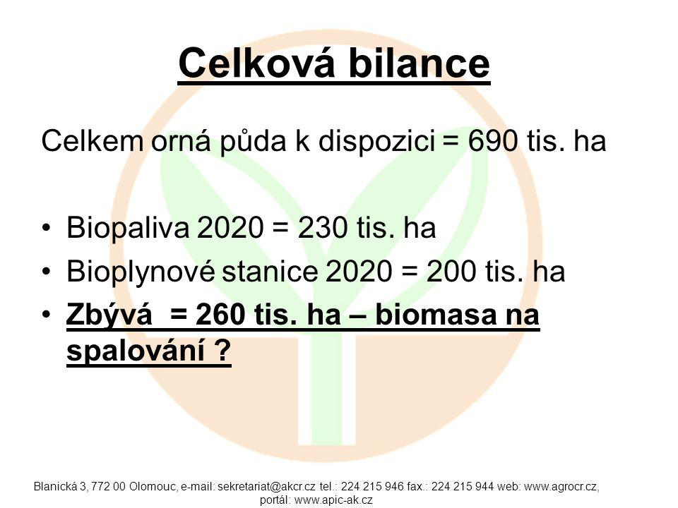 Celková bilance Celkem orná půda k dispozici = 690 tis. ha