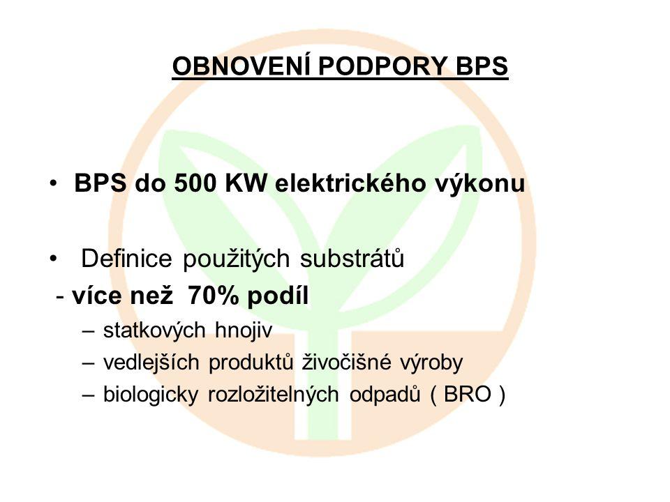BPS do 500 KW elektrického výkonu Definice použitých substrátů