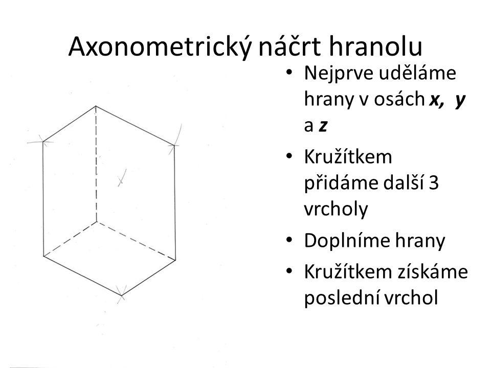 Axonometrický náčrt hranolu