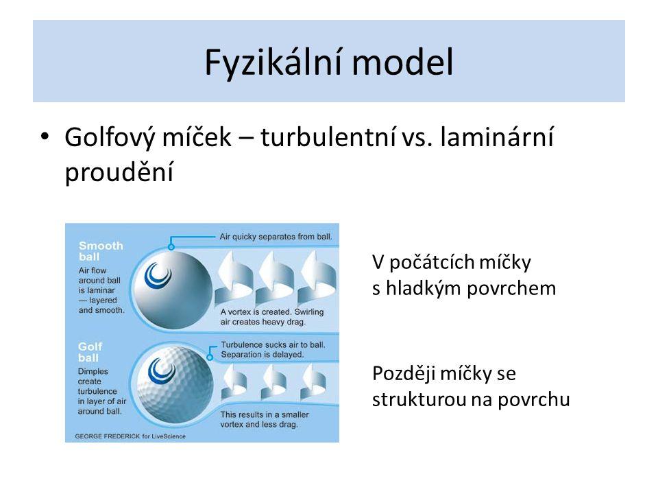 Fyzikální model Golfový míček – turbulentní vs. laminární proudění