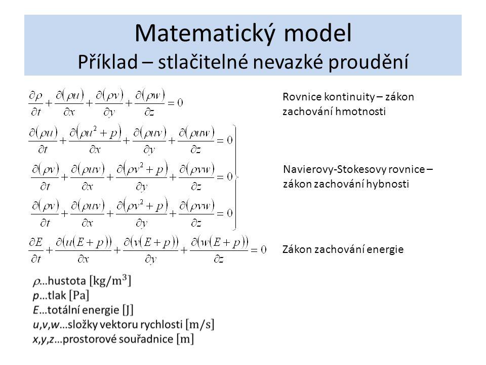 Matematický model Příklad – stlačitelné nevazké proudění