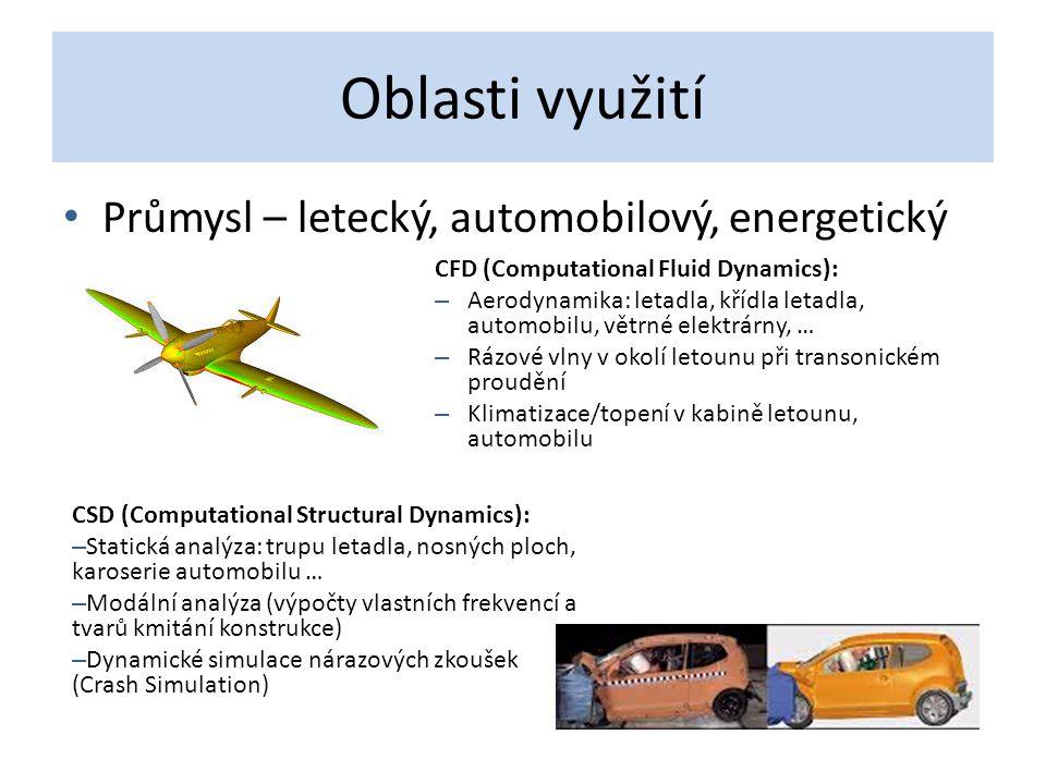 Oblasti využití Průmysl – letecký, automobilový, energetický