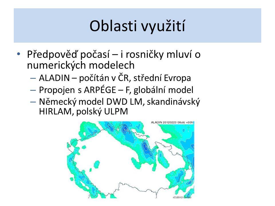 Oblasti využití Předpověď počasí – i rosničky mluví o numerických modelech. ALADIN – počítán v ČR, střední Evropa.