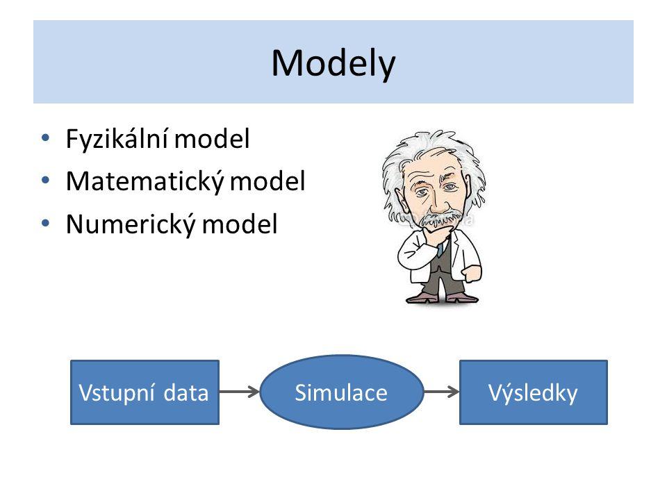 Modely Fyzikální model Matematický model Numerický model Simulace