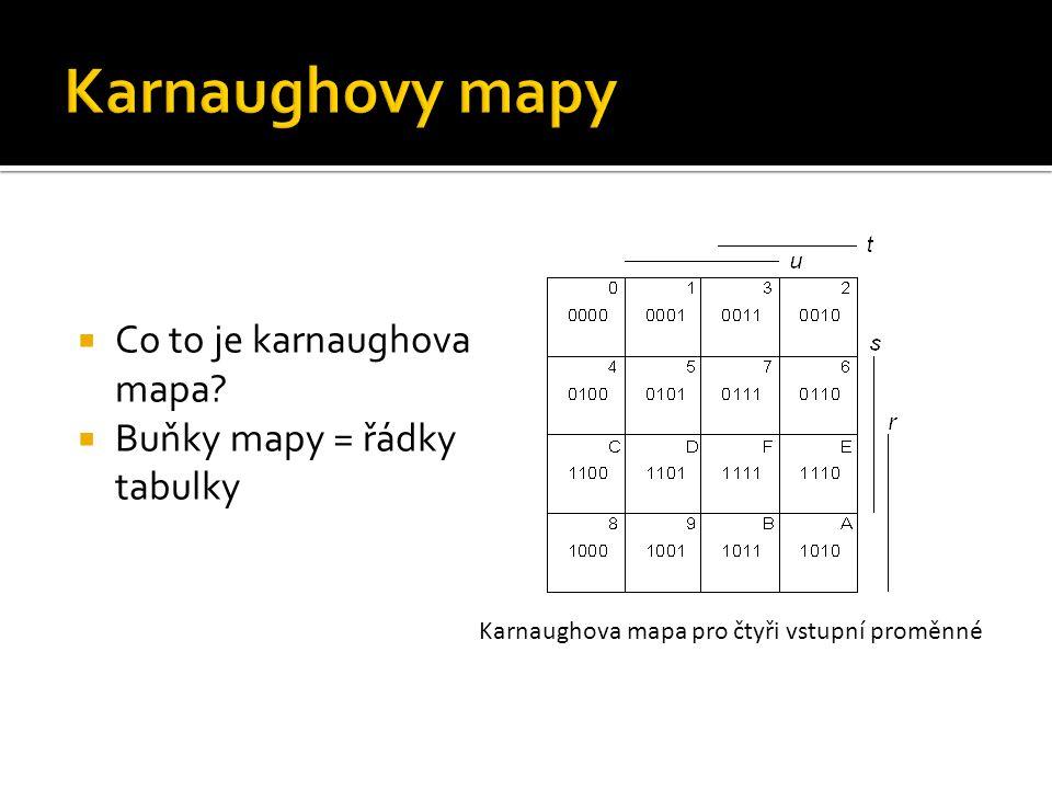 Karnaughovy mapy Co to je karnaughova mapa Buňky mapy = řádky tabulky