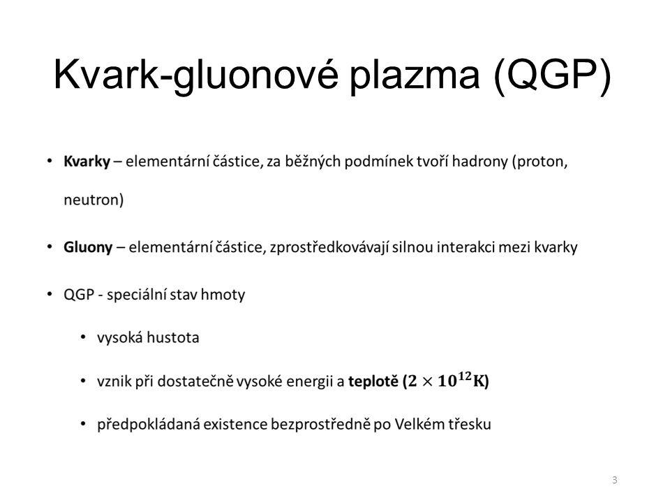 Kvark-gluonové plazma (QGP)