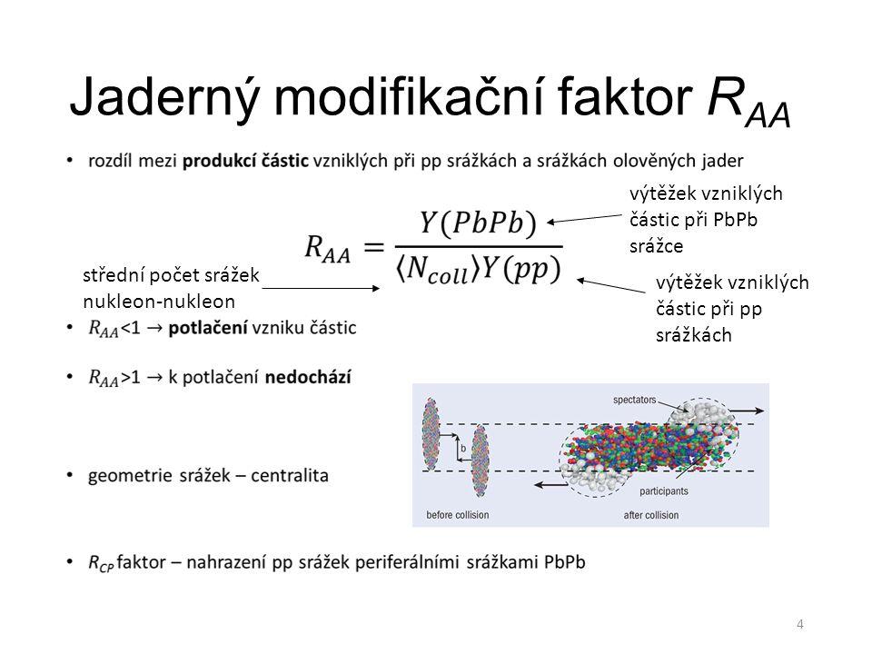 Jaderný modifikační faktor RAA