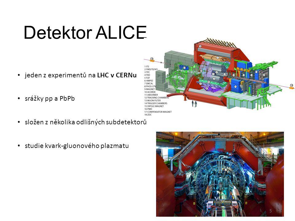 Detektor ALICE jeden z experimentů na LHC v CERNu srážky pp a PbPb