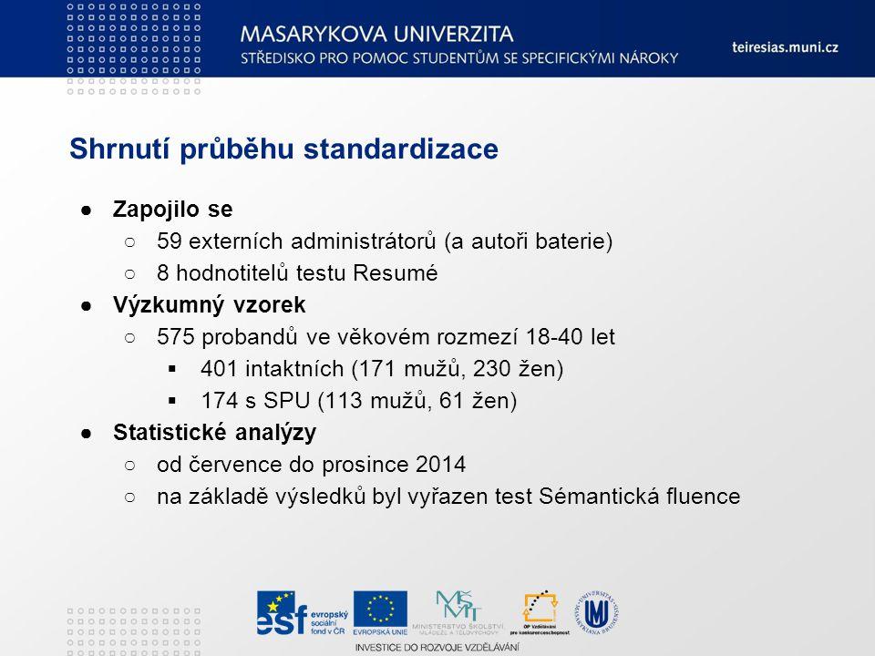 Shrnutí průběhu standardizace