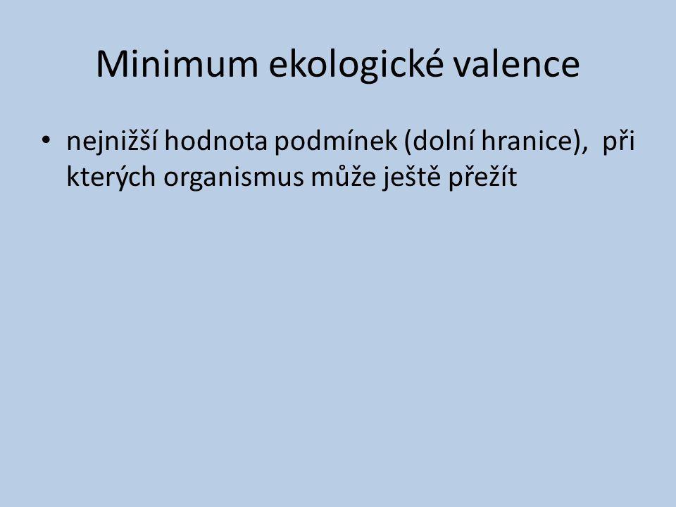Minimum ekologické valence