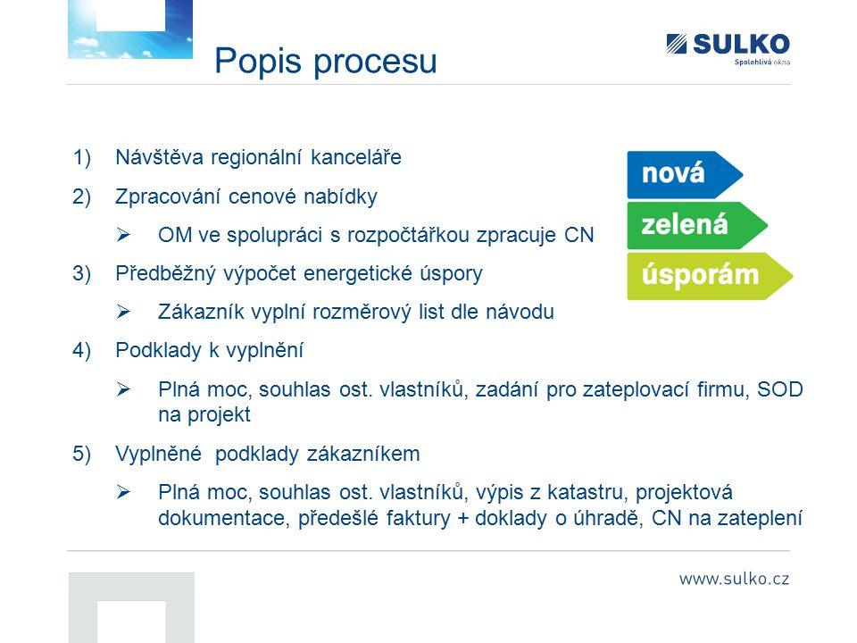 Popis procesu Návštěva regionální kanceláře Zpracování cenové nabídky