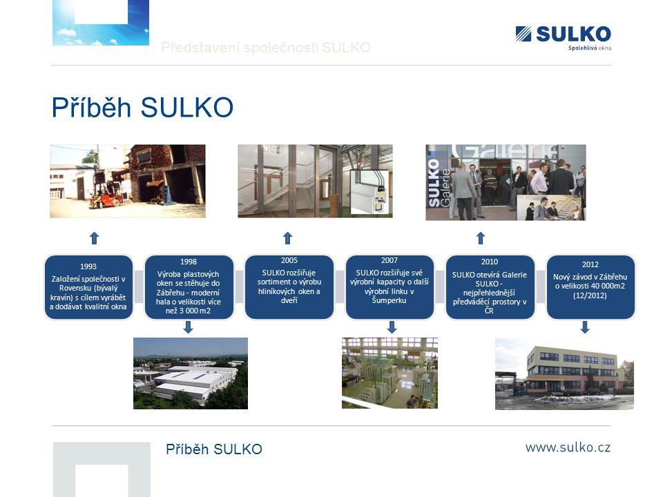Příběh SULKO Představení společnosti SULKO Příběh SULKO 1993