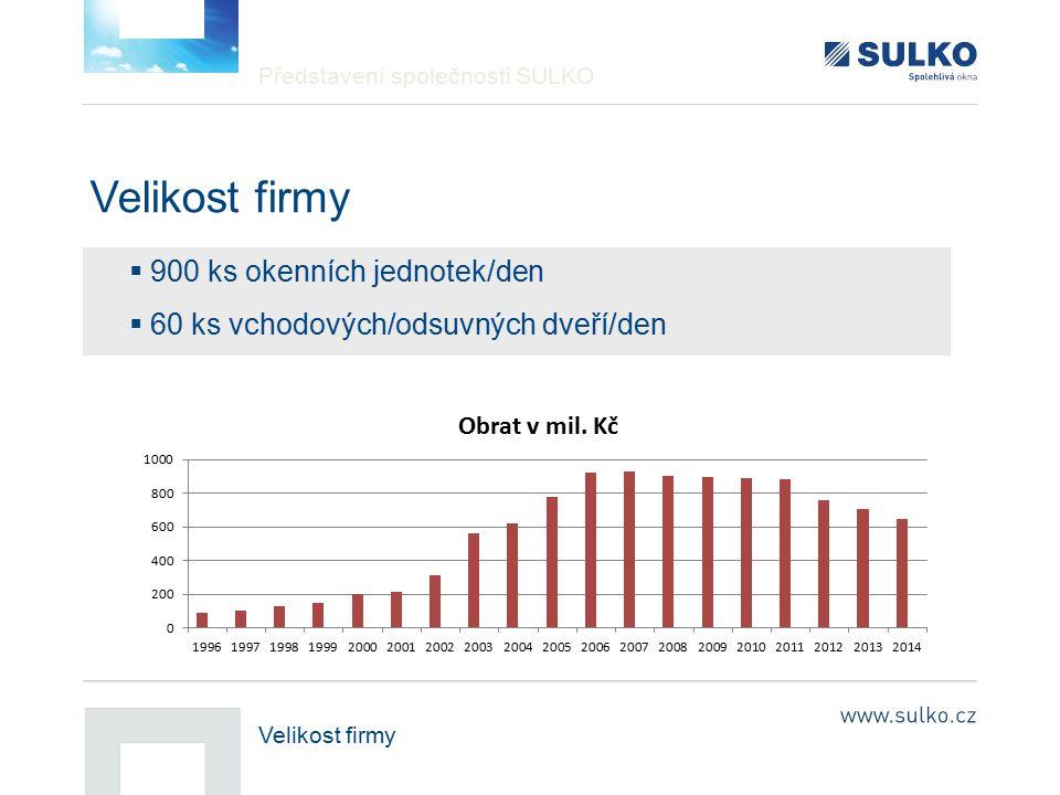 Velikost firmy 900 ks okenních jednotek/den