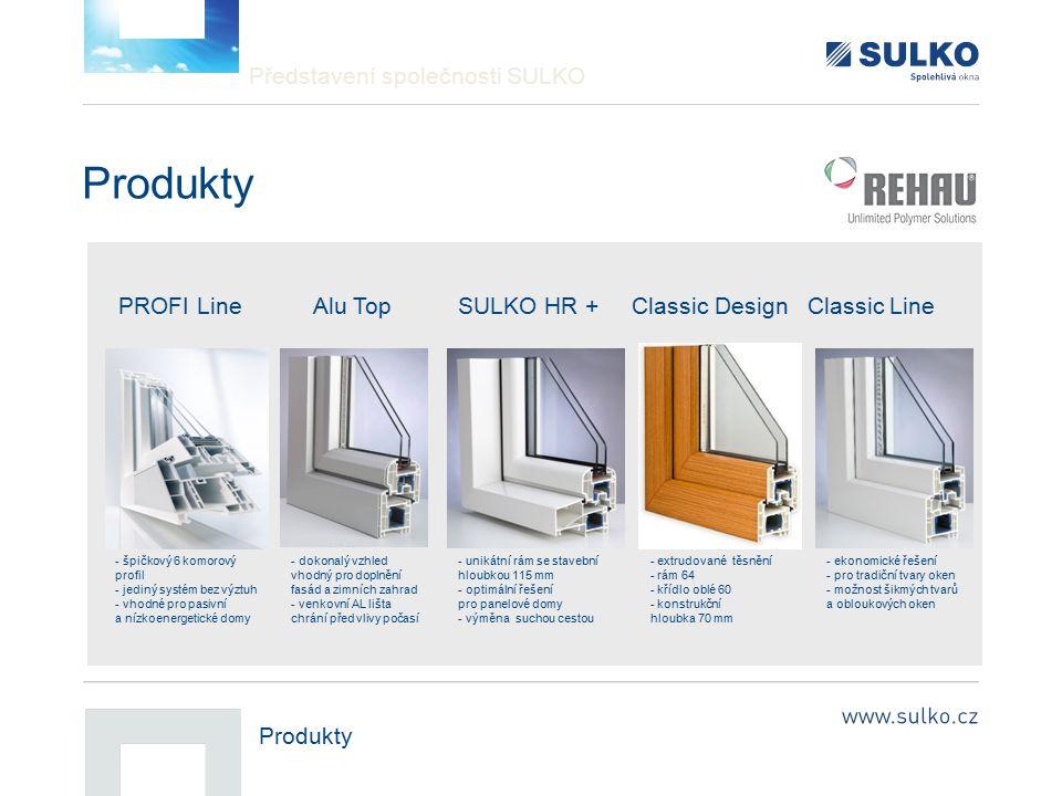 Produkty Představení společnosti SULKO