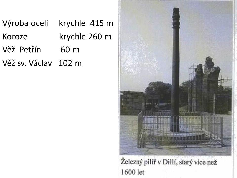 Výroba oceli krychle 415 m Koroze krychle 260 m Věž Petřín 60 m Věž sv