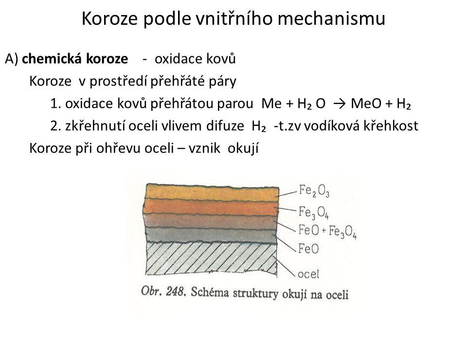 Koroze podle vnitřního mechanismu