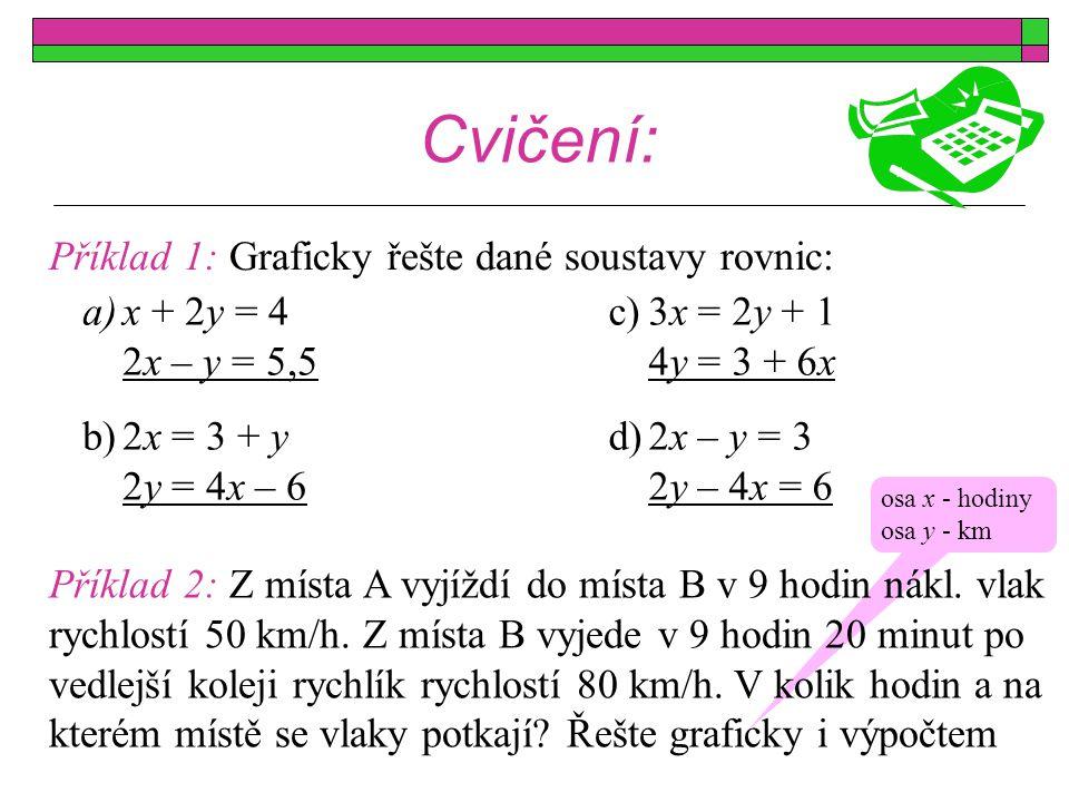 Cvičení: Příklad 1: Graficky řešte dané soustavy rovnic: