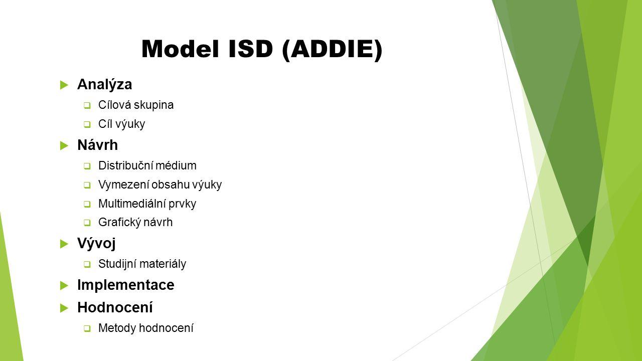 Model ISD (ADDIE) Analýza Návrh Vývoj Implementace Hodnocení