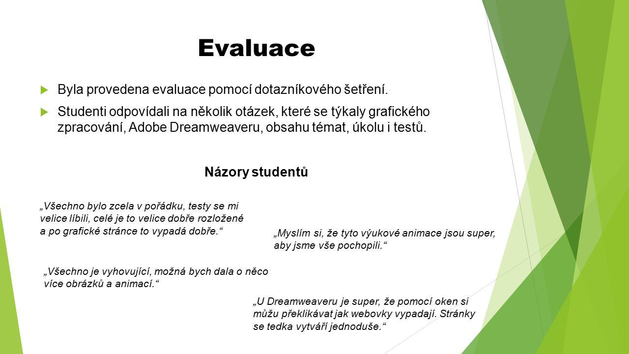 Evaluace Byla provedena evaluace pomocí dotazníkového šetření.