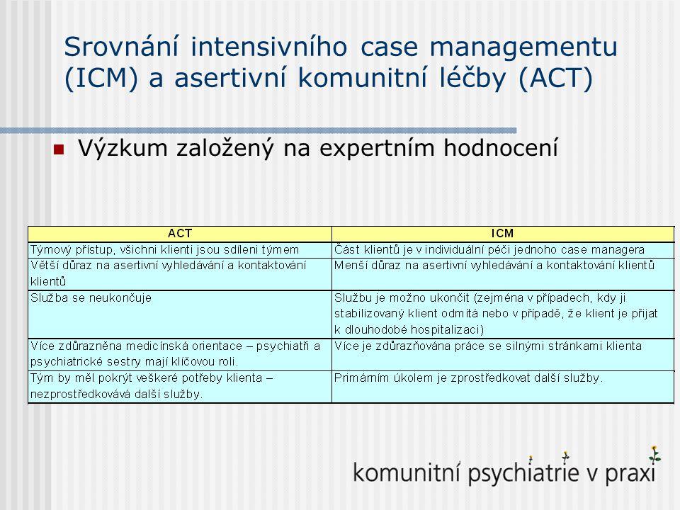 Srovnání intensivního case managementu (ICM) a asertivní komunitní léčby (ACT)