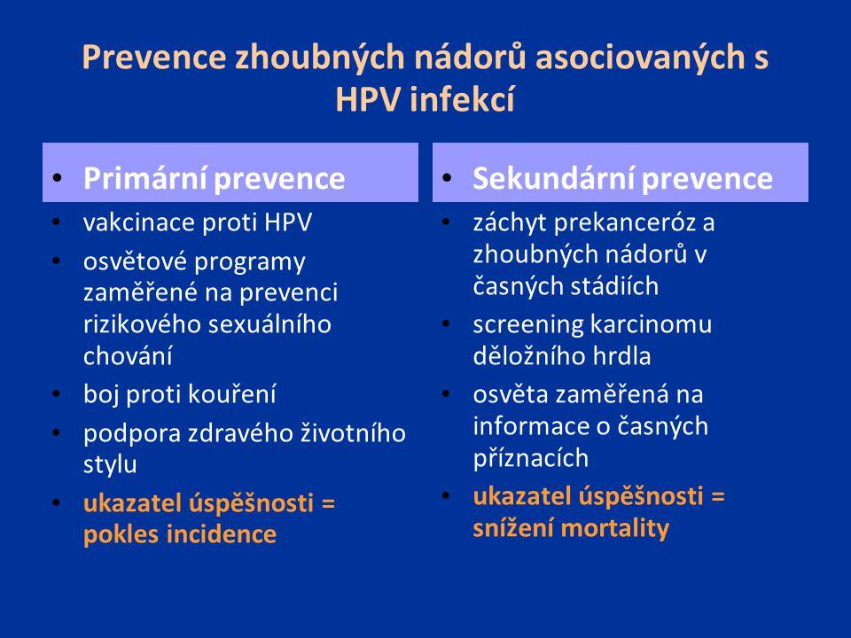 Prevence zhoubných nádorů asociovaných s HPV infekcí