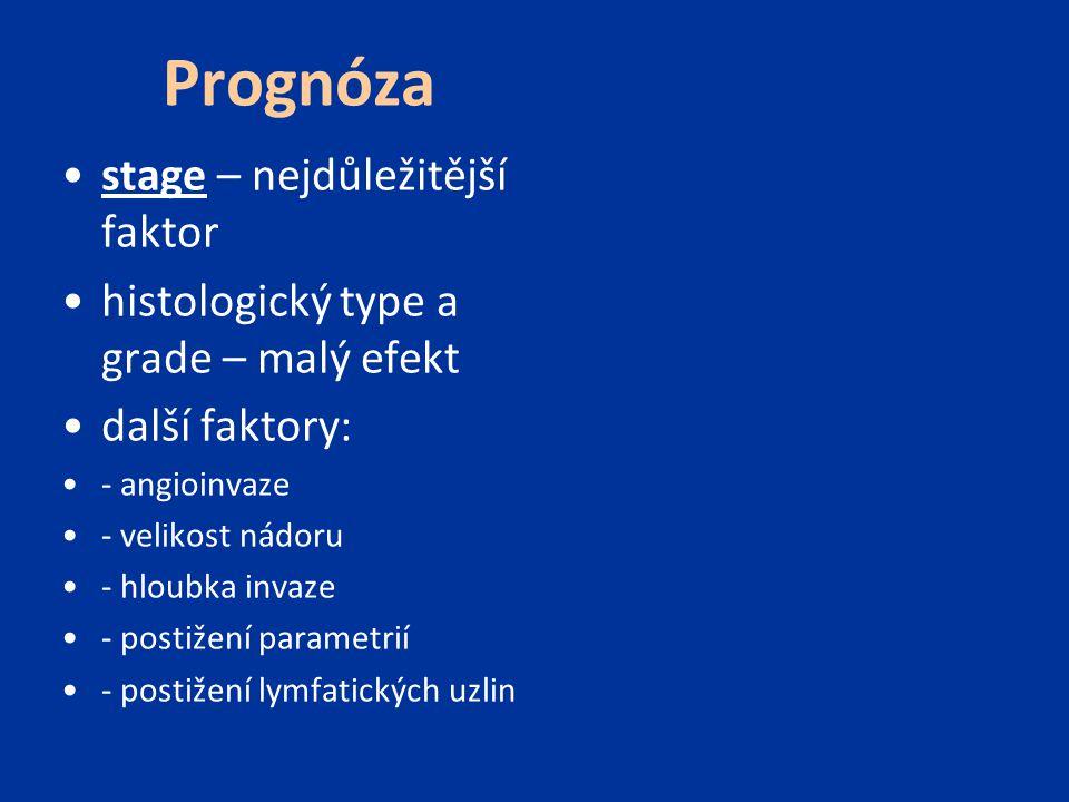 Prognóza stage – nejdůležitější faktor