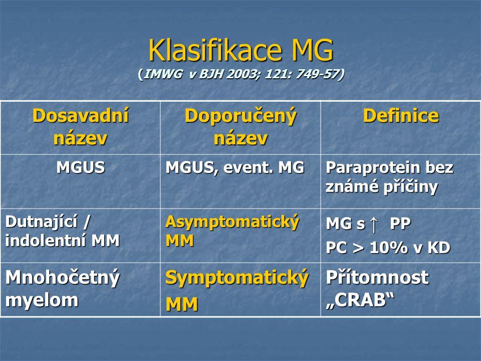 Klasifikace MG (IMWG v BJH 2003; 121: 749-57)
