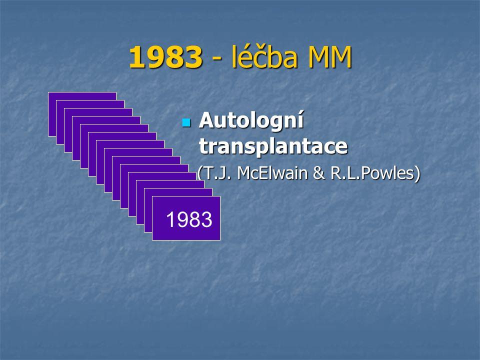 1983 - léčba MM Autologní transplantace 1983