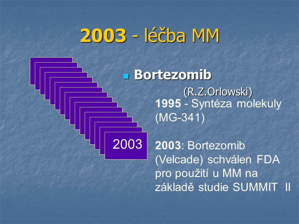 2003 - léčba MM Bortezomib 2003 1995 - Syntéza molekuly (MG-341)