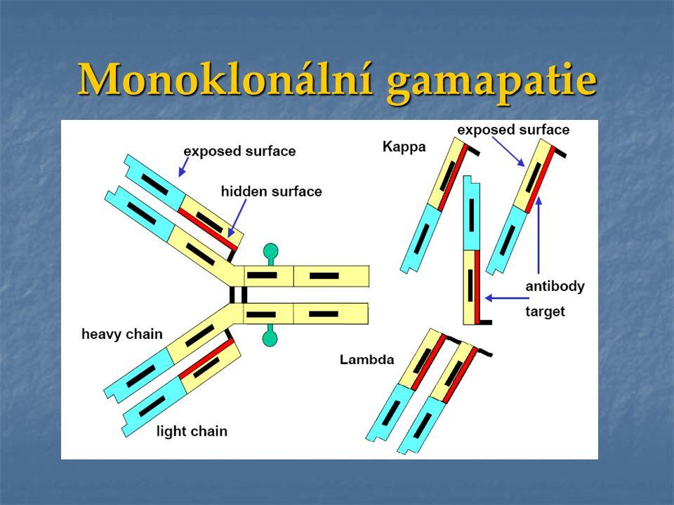 Monoklonální gamapatie