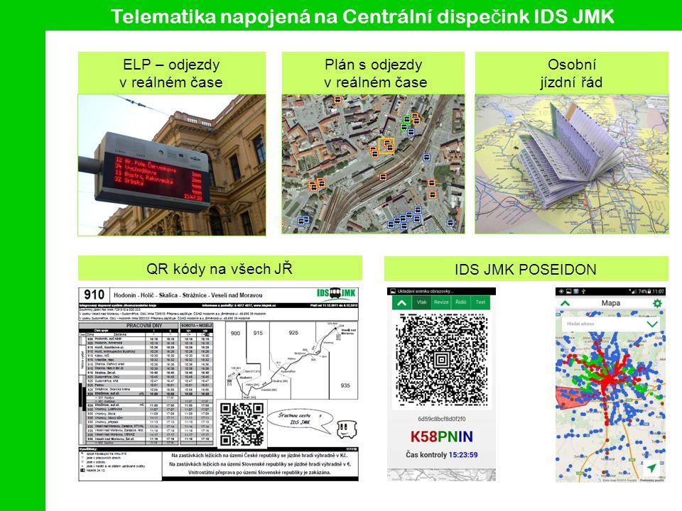 Telematika napojená na Centrální dispečink IDS JMK