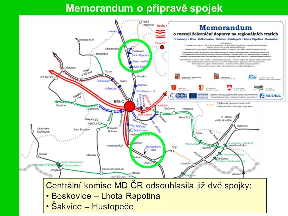 Memorandum o přípravě spojek
