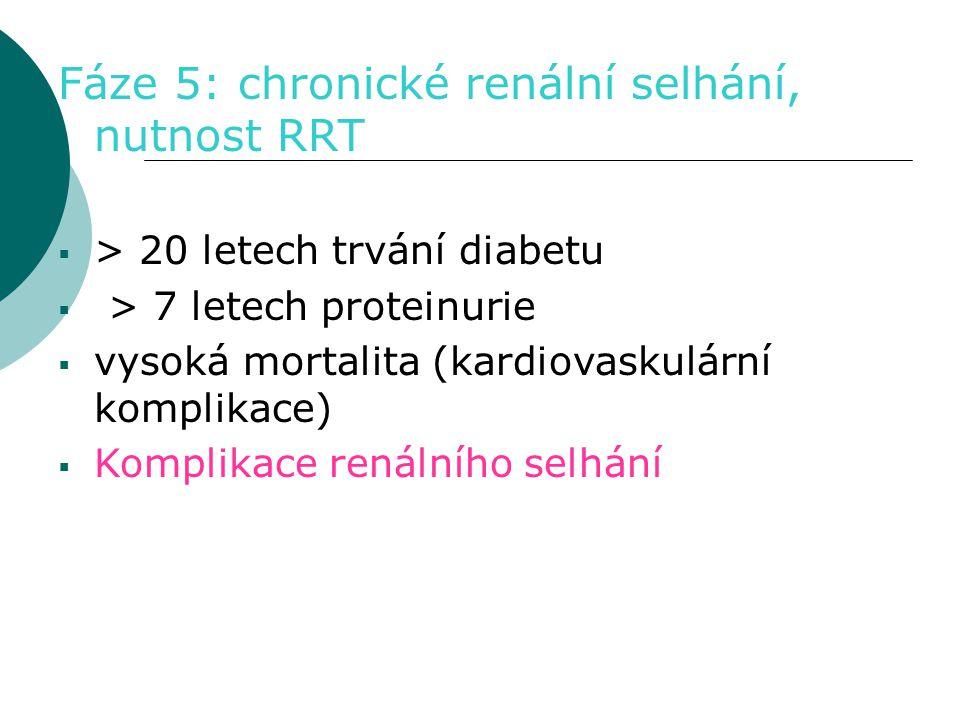 Fáze 5: chronické renální selhání, nutnost RRT