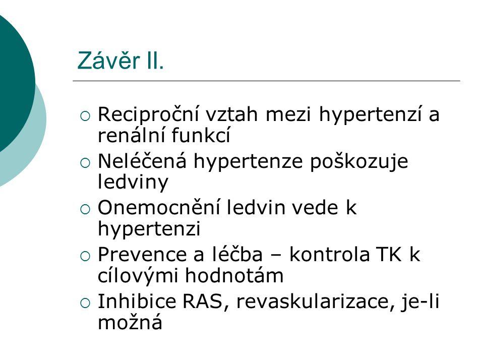Závěr II. Reciproční vztah mezi hypertenzí a renální funkcí