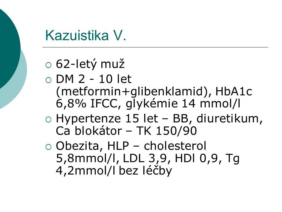 Kazuistika V. 62-letý muž. DM 2 - 10 let (metformin+glibenklamid), HbA1c 6,8% IFCC, glykémie 14 mmol/l.